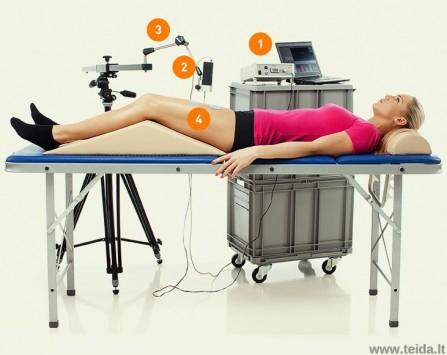 Raumenų funkcijos diagnostikos sistema